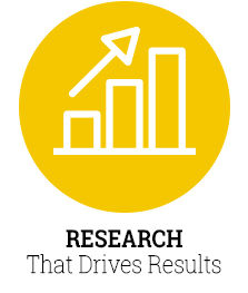 Research That Drives Results