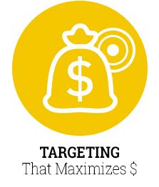 Targeting That Maximizes $