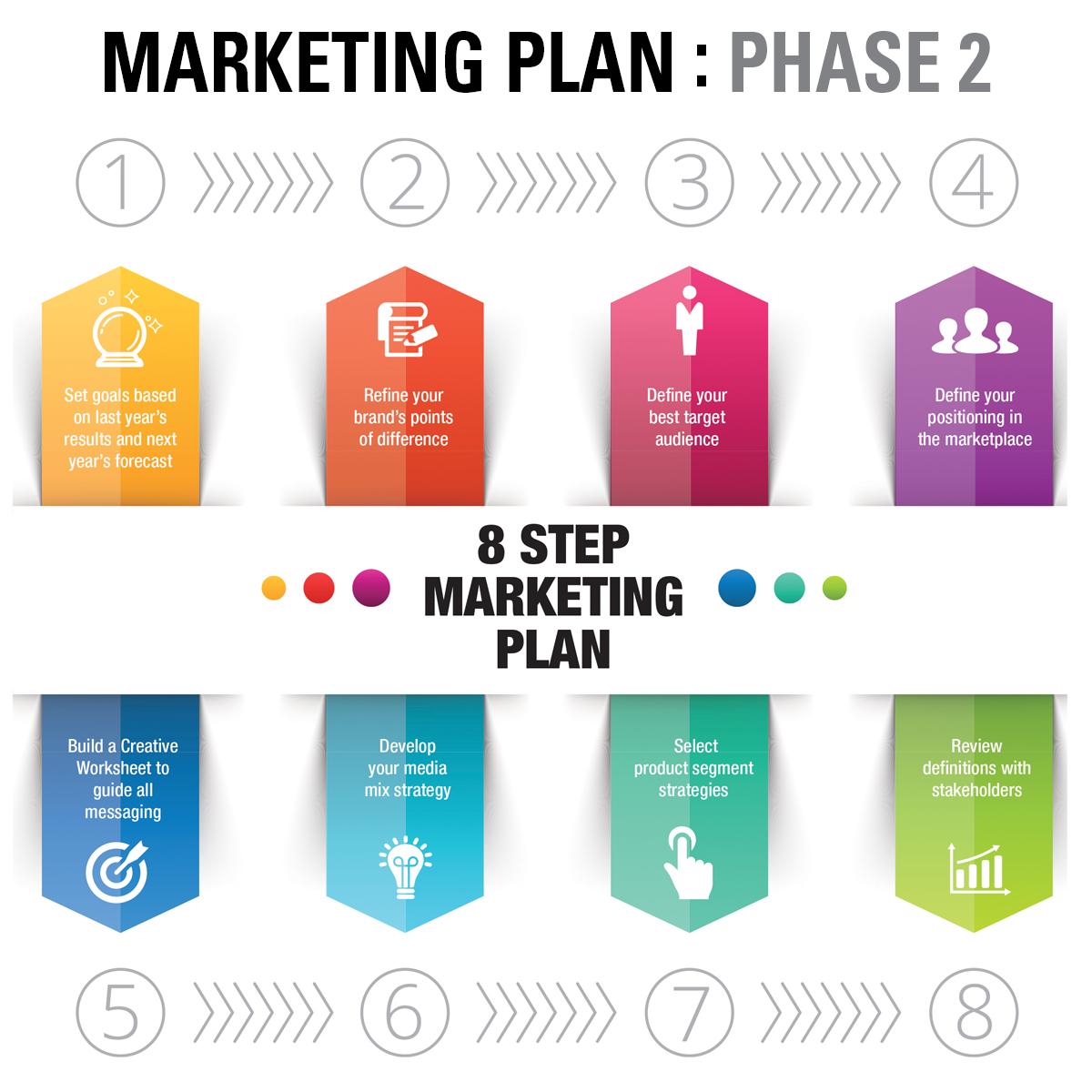 social media marketing strategy guide pdf