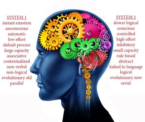 Neuroscience and Marketing