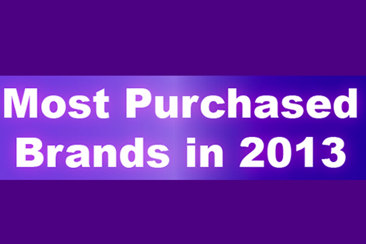 YouGov Picks The Best-Perceived Brands Of 2013